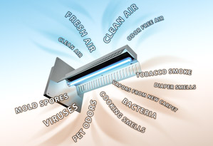 Fresh Aire UV - WeatherProof Heating & Cooling